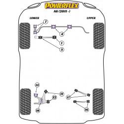 Powerflex Vonkajší silentblok zadného čapu riadenia Audi A6 (2011 - )