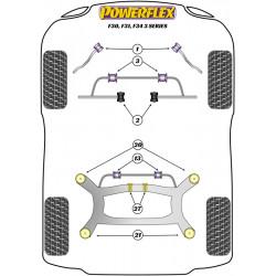 Powerflex Silentblok zadného stabilizátora 12mm BMW F30, F31, F34 3 Series