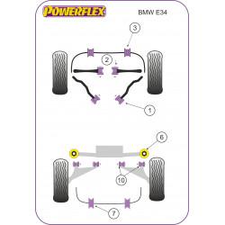 Powerflex Silentblok uloženia zadnej nápravnice BMW E34 5 Series (1988 - 1996)