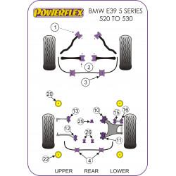 Powerflex Silentblok predného stabilizátora 23mm BMW E39 5 Series 520 to 530
