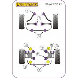 Powerflex Horný silentblok zadného vonkajšieho ramena BMW E53 X5 (1999-2006)