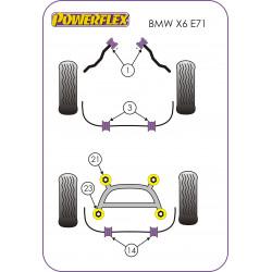 Powerflex Silentblok uloženia predného stabilizátora BMW E71 X6 (2007-)