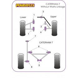 Powerflex Zadný silentblok predného horného ramena Caterham 7