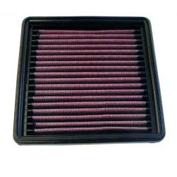 Športový vzduchový filter K&N 33-2008-1