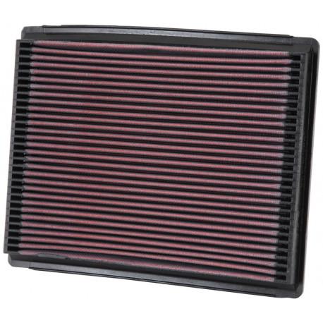 Vložky do pôvodných airboxov Športový vzduchový filter K&N 33-2015 | race-shop.sk