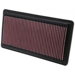 Športový vzduchový filter K&N 33-2278