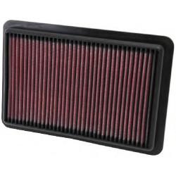 Športový vzduchový filter K&N 33-2480