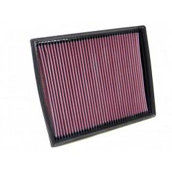 Športový vzduchový filter K&N 33-2787