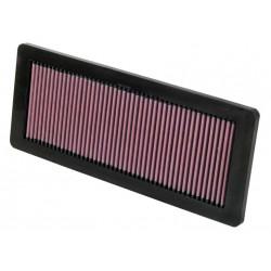 Športový vzduchový filter K&N 33-2936